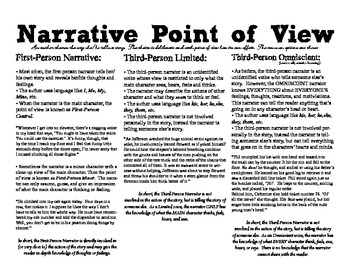 Narrative Point of View - Binder Reference