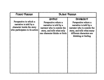 Narrative Point-of-View Foldable