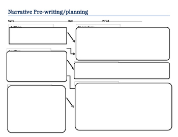 Narrative Pre-writing/Planning