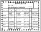Narrative Rubric: Personal and Realistic Fiction