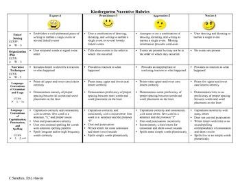 Narrative Rubrics Kindergarten