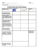 Narrative Self/Peer reflection/Conference Sheet