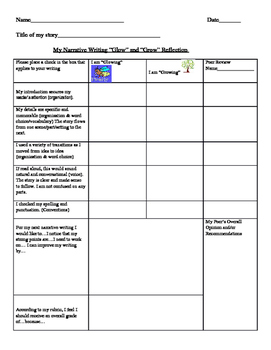 Narrative Self/Peer reflection/Conference Sheet
