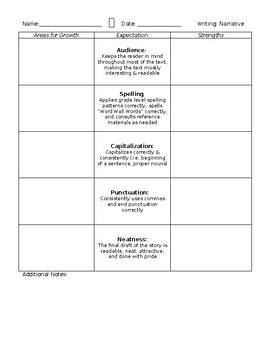 Narrative Single-Point Rubric for 2nd Grade- Editable