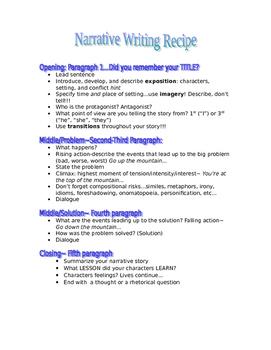 Narrative/Speculative Writing Recipe