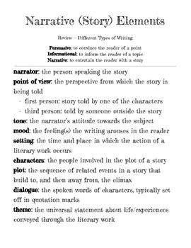Narrative Starter for Any Story!