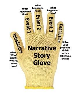Narrative Story Format- Glove