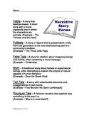 Narrative Story Forms