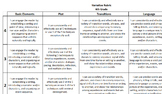 Narrative Story Grading Rubric