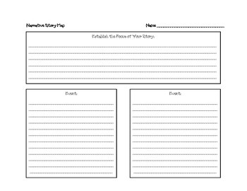 Narrative Story Map Organizer