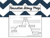 Narrative Story Map / Story Mountain
