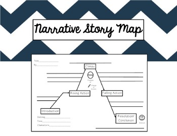 original 2365432 1 narrative story map story mountain by kirstin greig tpt
