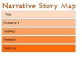 Narrative Story Map - Writing Mini Lesson