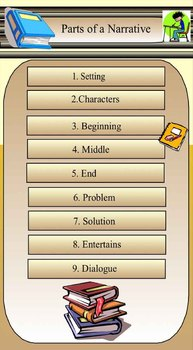 Narrative Story Outline  - Writing a Story  Powerpoint Slideshow