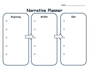 Narrative / Story Planner