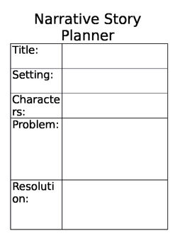 Narrative Story Planner Template