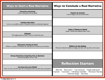 Writing Tool - Narrative Story Starters