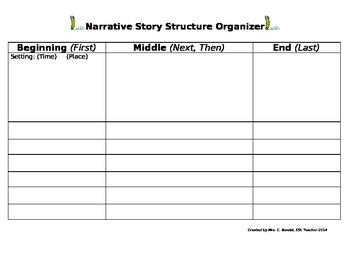 Narrative Story Structure Organizer