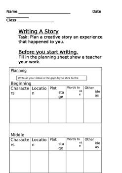 Narrative Story Writing Plan
