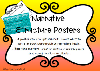 Narrative & Story Writing Structure Posters