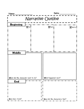 Narrative Strategy and Outline