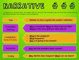 Narrative Structure Poster