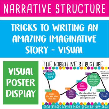 Narrative Structure Visual Guide
