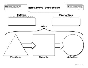 Narrative Structure Writing and Reading Graphic Organizer