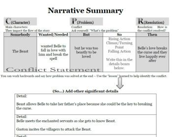 Narrative Summary - Explanation & Graphic Organizer