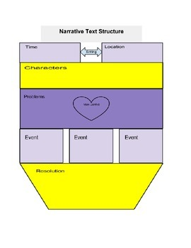 Narrative Text Structure