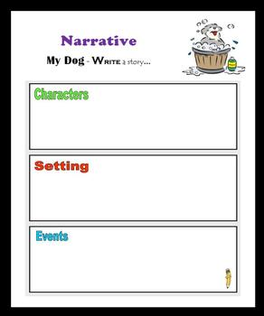 Narrative:  Write a story about…