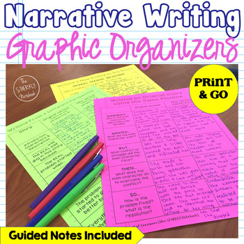 Common Core Narrative Writing Graphic Organizers