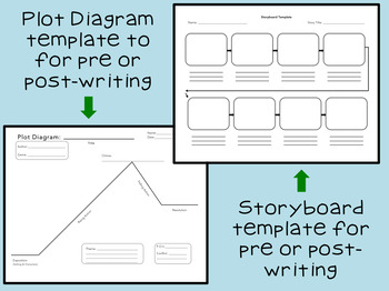 Narrative Writing Activity
