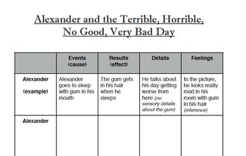 Narrative Writing Activity -Alexander and the Terrible, Horrible...