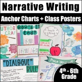 Narrative Writing Anchor Chart Components | An Editable Resource