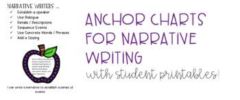 Narrative Writing Anchor Charts