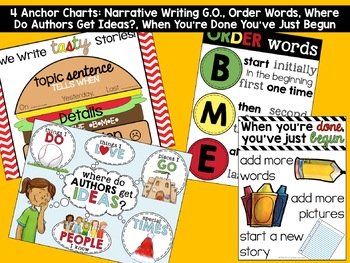 Narrative Writing Anchor Charts for 1st Grade
