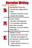 Narrative Writing BME Chart