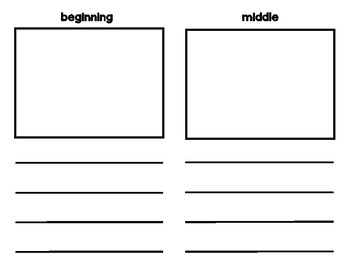 Narrative Writing: Beginning, Middle, End