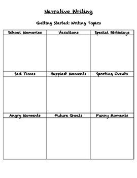 narrative writing brainstorming worksheet by lauren shields tpt. Black Bedroom Furniture Sets. Home Design Ideas