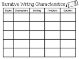 Narrative Writing Characteristics Checklist