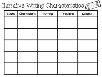 Narrative Writing Characteristics Checklist