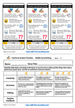 Narrative Writing Checklists for Students and Teachers