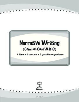 Narrative Writing (Common Core W.K.3)