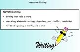 Narrative Writing Comprehensive Unit