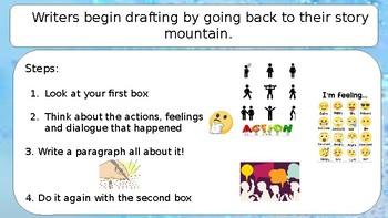 Narrative Writing - Crafting True Stories - Drafting
