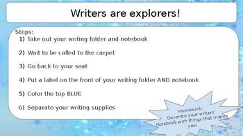 Narrative Writing - Crafting True Stories - Generating