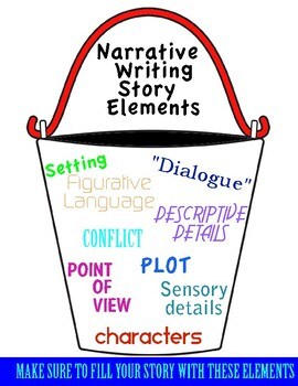 Narrative Writing Elements