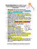 Narrative Writing Elements of Plot Explained