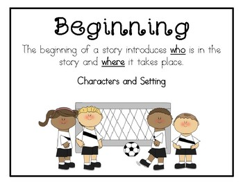 Narrative Writing First Grade